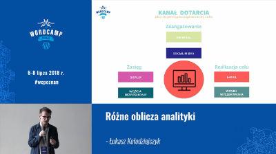 Łukasz Kołodziejczyk: Różne oblicza analityki