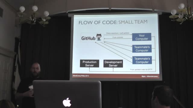 Jeremy Pry and Liam Dempsey: Teaching a Designer to Use Github