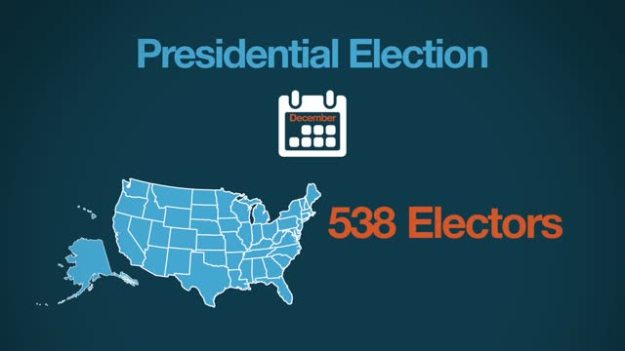 understanding the operation of the electoral college in presidential elections