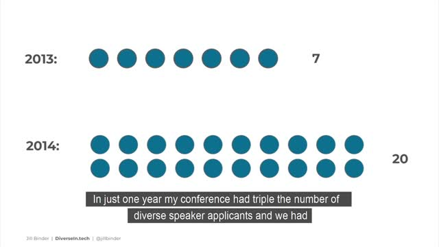 Jill Binder: What Is The Diverse Speaker Workshop?