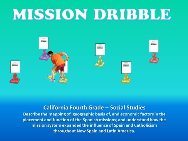 Cross Curricular Movement Activities Movement Across The