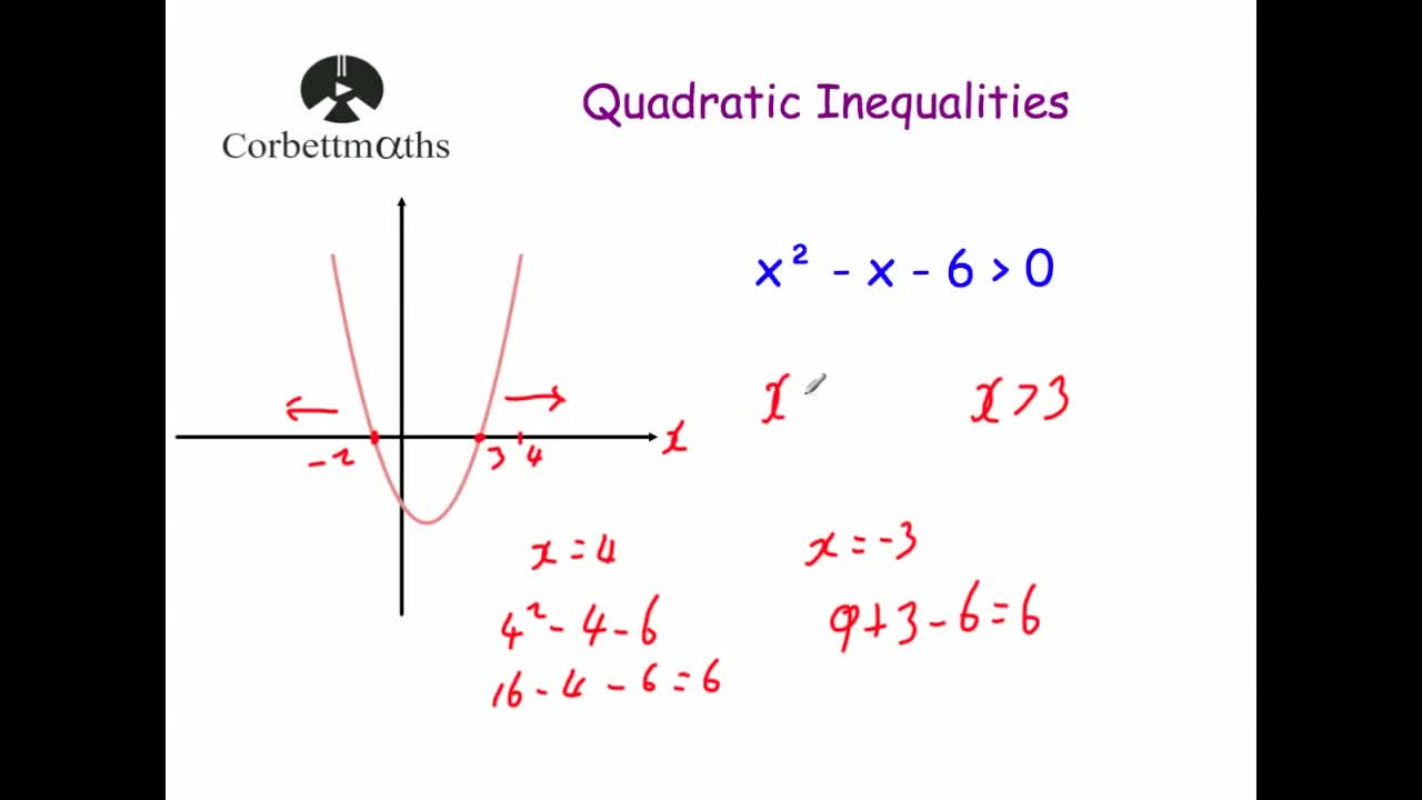 Quadratic Inequalities Corbettmaths