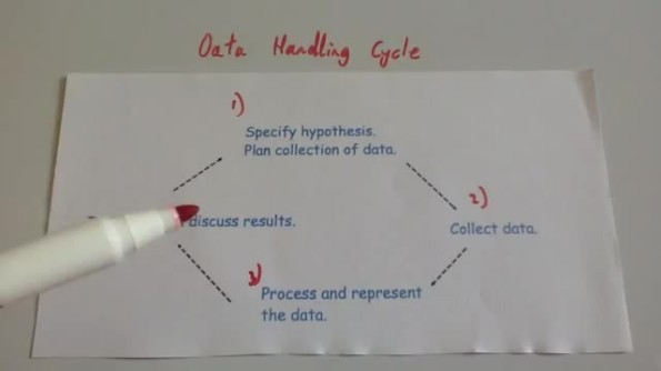 data handling coursework maths Data handling gcse coursework data handling gcse coursework hypothesis collection of data data handling gcse coursework hypothesis questionnaire sample  – a.