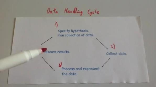 Coursework data handling