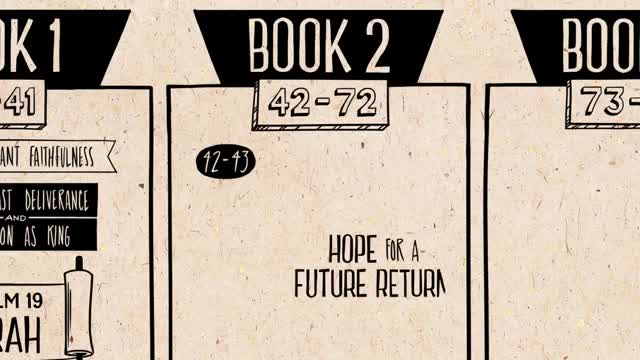 One Great Video on One Great Book | Enough for Today