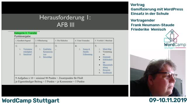 Frank Staude, Friederike Wenisch: Gamifizierung mit WordPress – Einführung und Einsatz in der Schule
