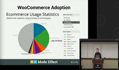Cody Landefeld: WooCommerce Store Design Tips to Increase Sales