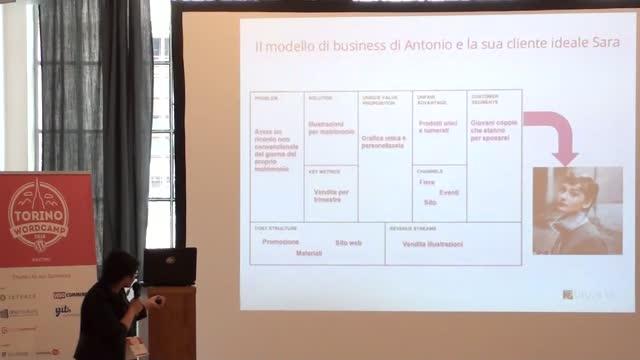 Lucia Arsena: Web sales design – Progettare siti che hanno come obiettivo la vendita diretta o la generazione di contatti