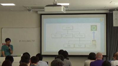 yousan: 中規模案件のこなしかた DockerとCI、テスト