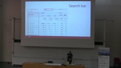 Annelieke van den Berg: How To Overcome Your Google Analytics Fear?