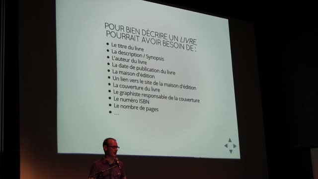 Michal Bluma : Comment présenter du contenu sur mesure sans vous emmêler dans la boucle