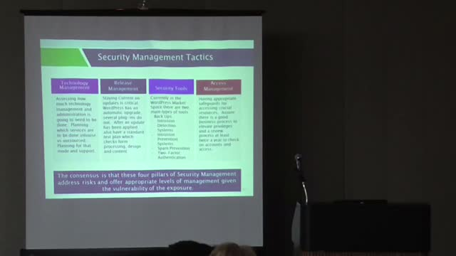 Elyse Nielsen: WordPress Security – Managing Risks Sagely