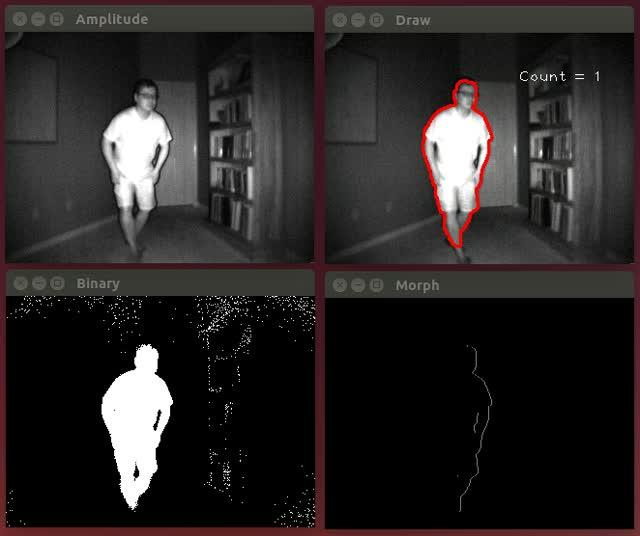 People Tracking using a Depth Camera – Larrylisky's Wiki