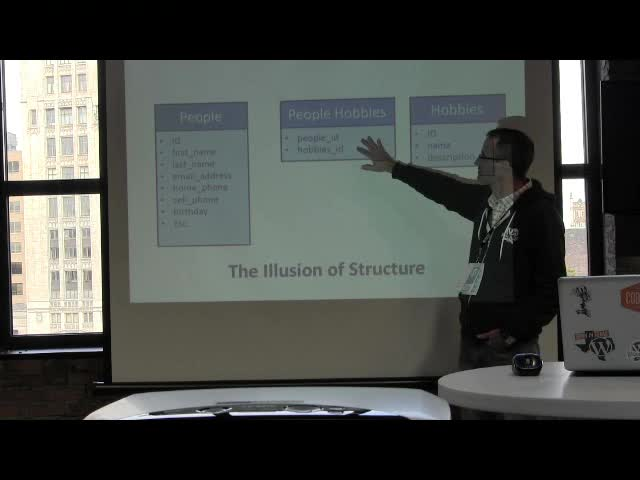 David Tufts: The 3Cs of WordPress: A Custom Trifecta