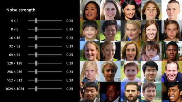GAN 2 0: NVIDIA's Hyperrealistic Face Generator | Synced