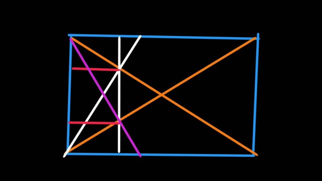 Eric Kim Composition Line Overlay + BEATS