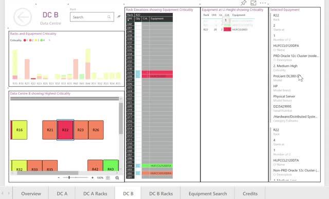 Data Centre Racks in #Visio in #PowerBI | bVisual - for