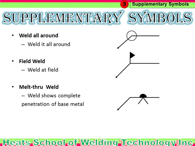Welding Symbol Video Heats School Of Welding Technology Inc