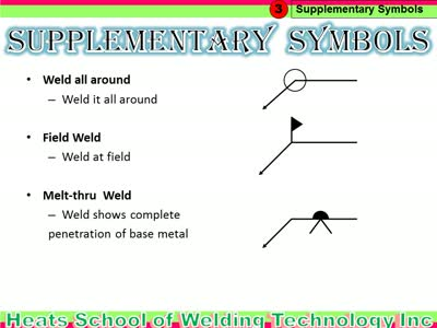 welding symbol  | heats school of welding technology inc ...