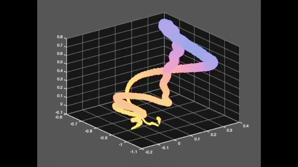 Measuring Dance Movement