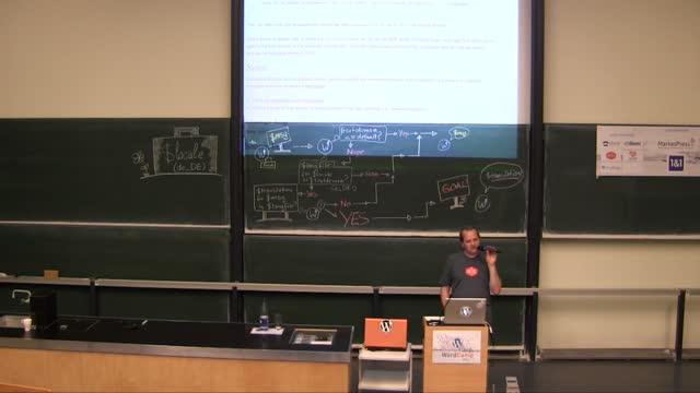 Caspar Hübinger: WordPress übersetzen - Core, Plugins und Themes