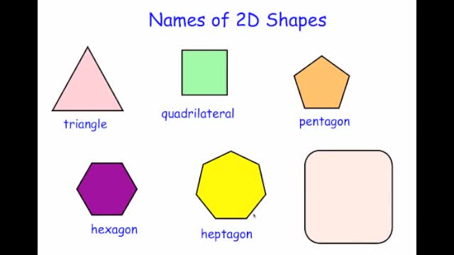Worksheet Names Of Shapes With Pictures names of 2d shapes corbettmaths