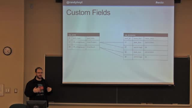 Randy Hoyt: Structured Data in WordPress