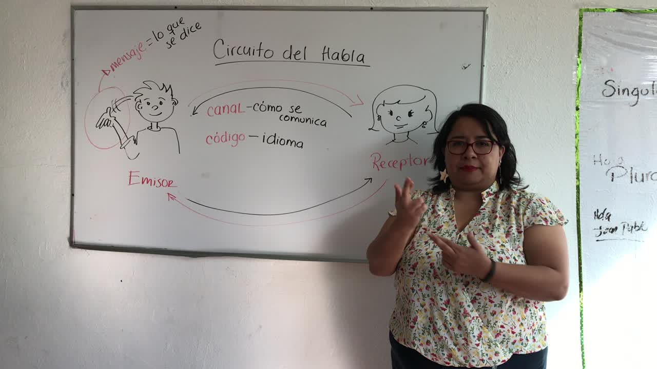 Circuito Del Habla : Español 1 u2013 circuito del habla u2013 dicsenas