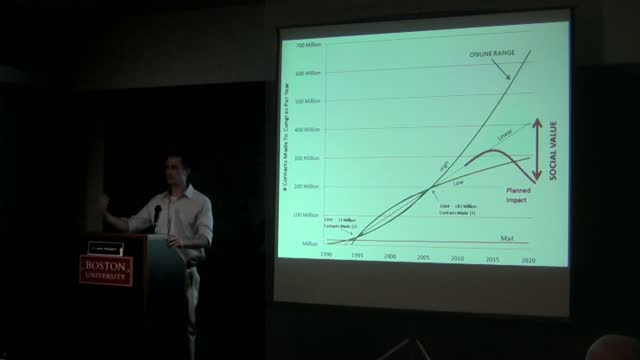 Daniel Sullivan: The Future of Civic Engagement And Education