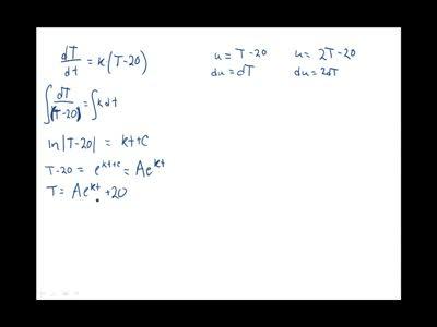 Ap Calculus At Cda Let S Talk Limits