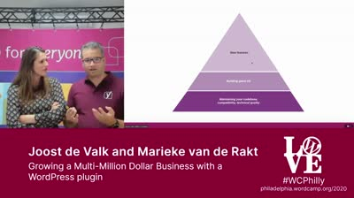 Joost de Valk,Marieke van de Rakt: Growing a Multi-Million Dollar Business with a WordPress plugin