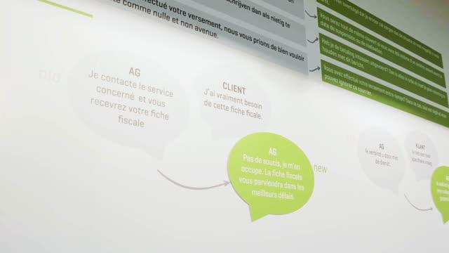 Ag Insurance Richt Een Brand Room In Financelab