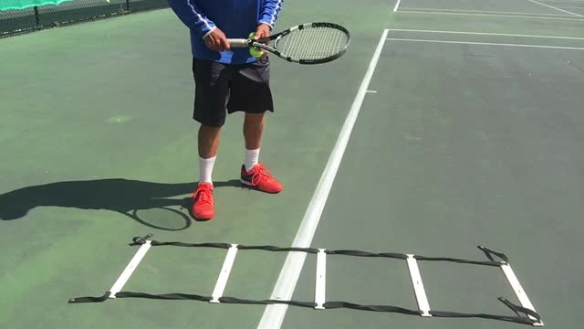 Angular and Linear Momentum: Video Series – Rhythm & Flow Tennis