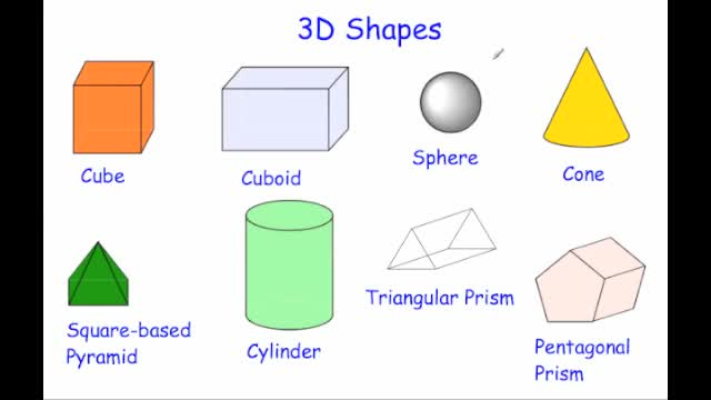 Worksheets Names Of Shapes With Pictures names of 3d shapes corbettmaths
