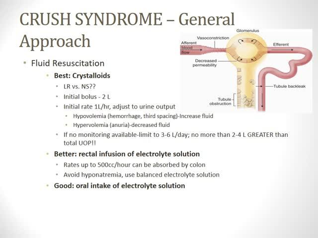 Syndrom crush Crush Injuries