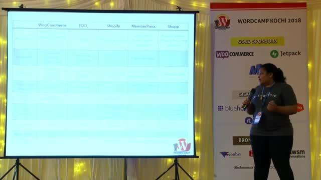 Khyati Gala: Making an e-Commerce Website with WordPress