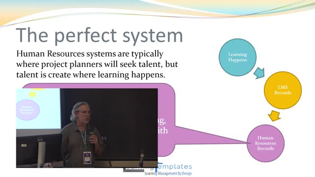 Dennis Hall: WordPress and the Learning Ecosystem