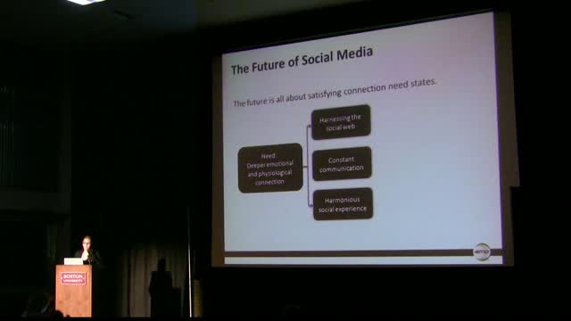 Jason Rivera: The Psychology of Social Media: Harnessing Psychological & Behavioral Connections To Develop Content Strategies