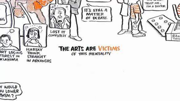 Changing Paradigms Sir Ken Robinson RSA Animate Series