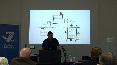 Haeme Ulrich: Multi Channel Publishing mit WordPress