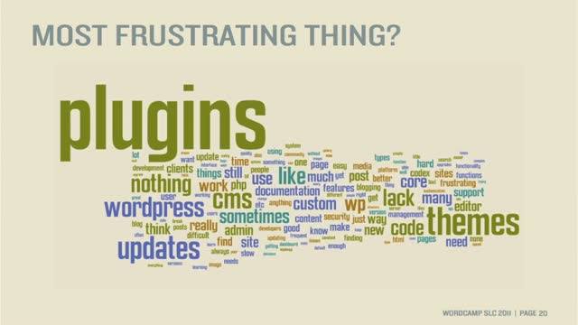 Pete Davies: Results of the 2011 WordPress Survey