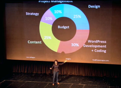 Lisa LaMagna: Content Development for Your Company or Your Clients