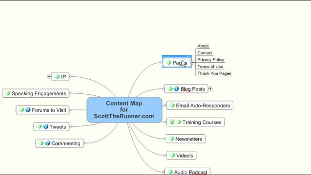 Building The Ultimate Website Content Map, Part One