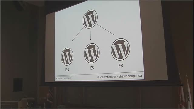 Shawn Hooper: How To Create A Multilingual Website In WordPress