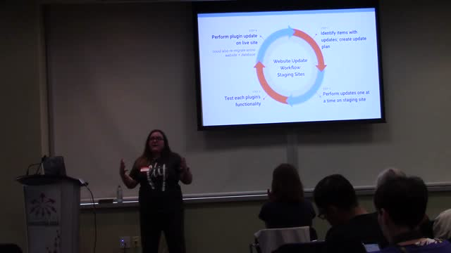 Meagan Hanes: Update Smart: Using a Staging Site!