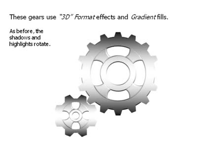 Drawing and animating gears in powerpoint powerpointy gears in powerpoint animation 2 ccuart Choice Image