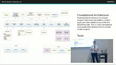 Sarah James: The Art of Creating Custom Admin Interfaces